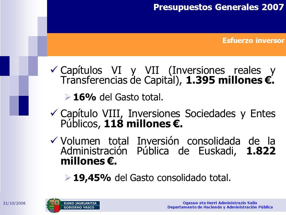 31/10/2006 Ogasun eta Herri Administrazio Saila Departamento de Hacienda y Administración Pública Presupuestos Generales 2007 Capítulos VI y VII (Inversiones reales y Transferencias de Capital), 1.395 millones.