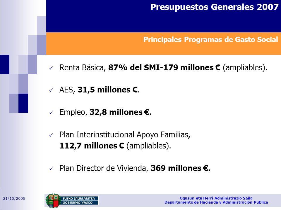 31/10/2006 Ogasun eta Herri Administrazio Saila Departamento de Hacienda y Administración Pública Presupuestos Generales 2007 Renta Básica, 87% del SMI-179 millones (ampliables).