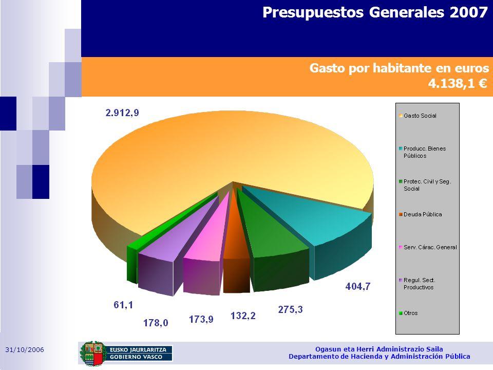 31/10/2006 Ogasun eta Herri Administrazio Saila Departamento de Hacienda y Administración Pública Gasto por habitante en euros 4.138,1 Presupuestos Ge