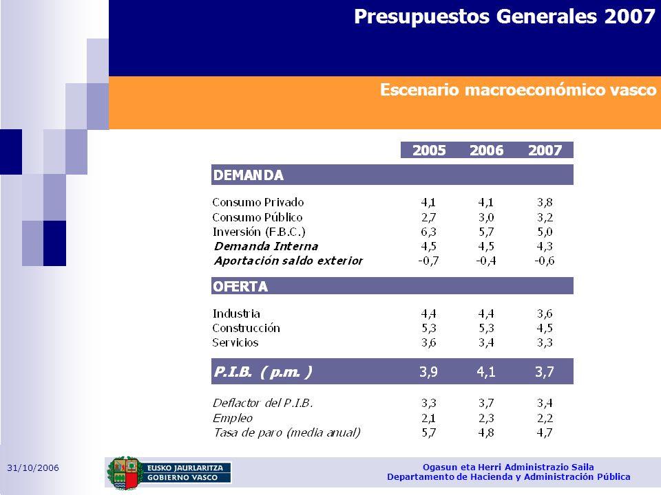 31/10/2006 Ogasun eta Herri Administrazio Saila Departamento de Hacienda y Administración Pública Escenario macroeconómico vasco Presupuestos Generale