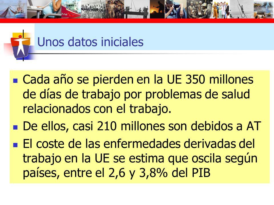 Índice de Incidencia de EP por 100.000 trabajadores en Europa. 2008
