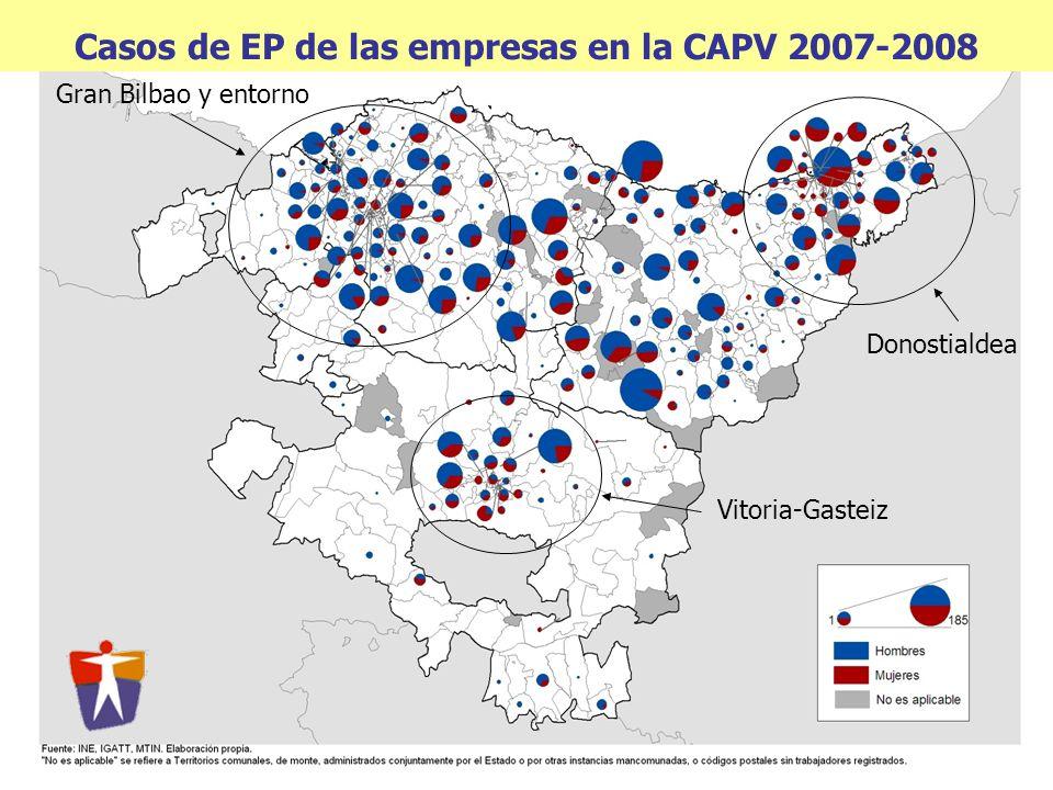 Casos de EP de las empresas en la CAPV 2007-2008 Vitoria-Gasteiz Donostialdea Gran Bilbao y entorno