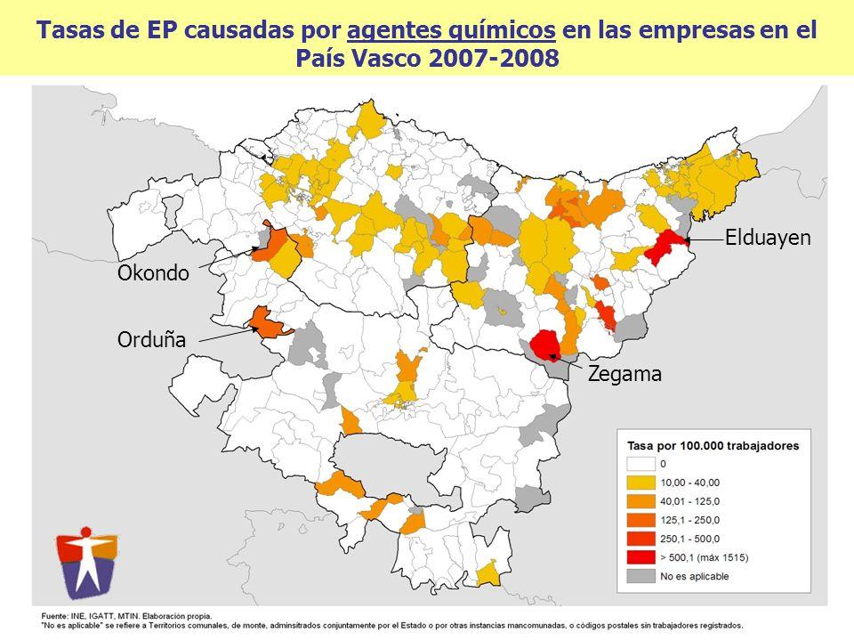 Tasas de EP causadas por agentes químicos en las empresas en el País Vasco 2007-2008 Elduayen Zegama Orduña Okondo