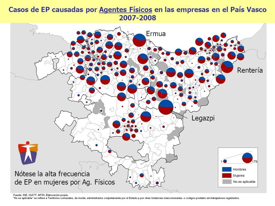 Casos de EP causadas por Agentes Físicos en las empresas en el País Vasco 2007-2008 Nótese la alta frecuencia de EP en mujeres por Ag. Físicos Legazpi