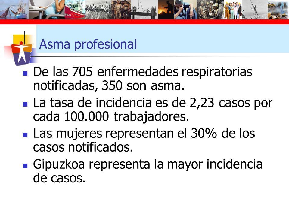 Asma profesional De las 705 enfermedades respiratorias notificadas, 350 son asma. La tasa de incidencia es de 2,23 casos por cada 100.000 trabajadores
