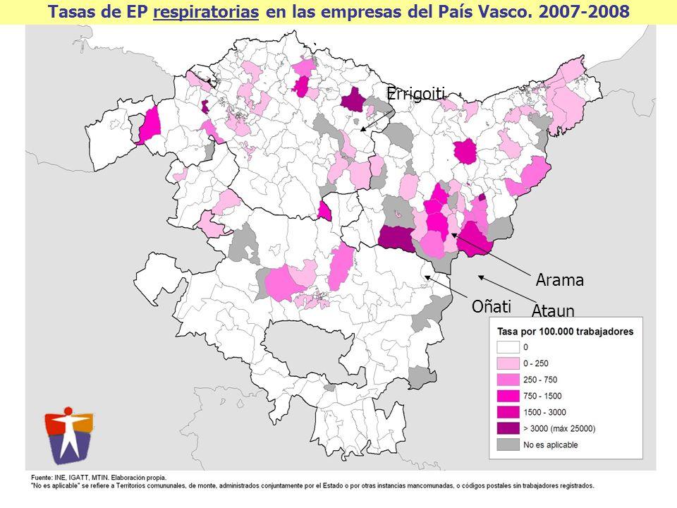 Tasas de EP respiratorias en las empresas del País Vasco. 2007-2008 Oñati Arama Ataun Errigoiti