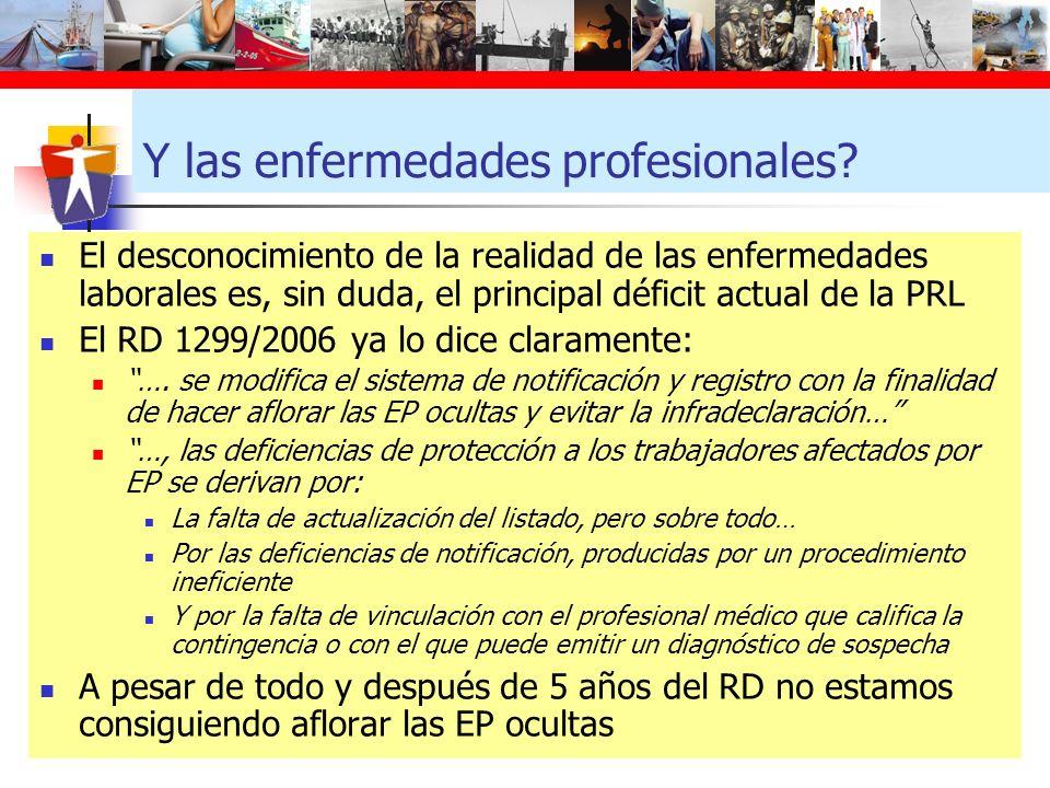 Casos de EP respiratorias de las empresas en el País Vasco.