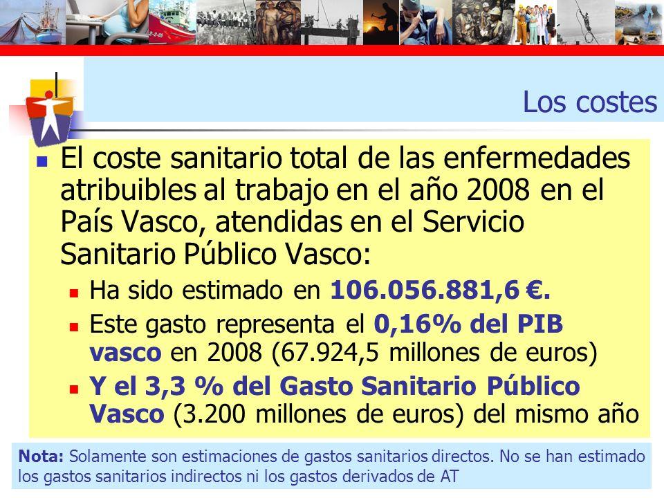 Los costes El coste sanitario total de las enfermedades atribuibles al trabajo en el año 2008 en el País Vasco, atendidas en el Servicio Sanitario Púb