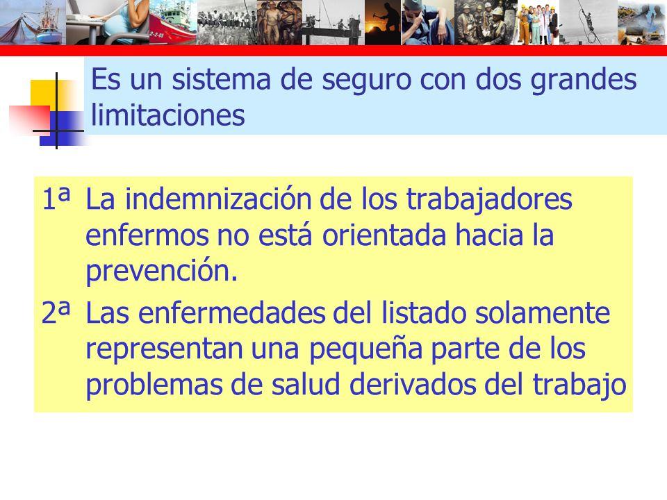 Casos de EP de la piel en las empresas del País Vasco 2007-2008 Gran Bilbao Zaldibar, Ermua, Mallabia Bergara, Eibar Errenteria, Irun, Hondarribia Vitoria-Gasteiz