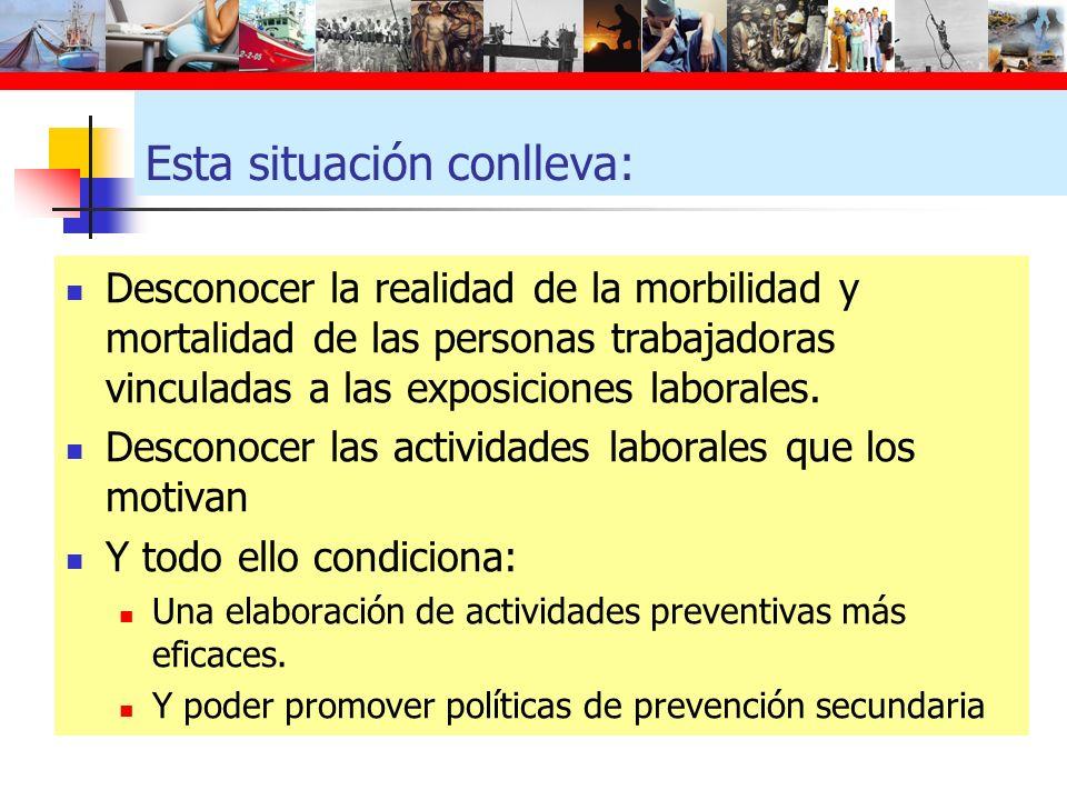 Esta situación conlleva: Desconocer la realidad de la morbilidad y mortalidad de las personas trabajadoras vinculadas a las exposiciones laborales. De