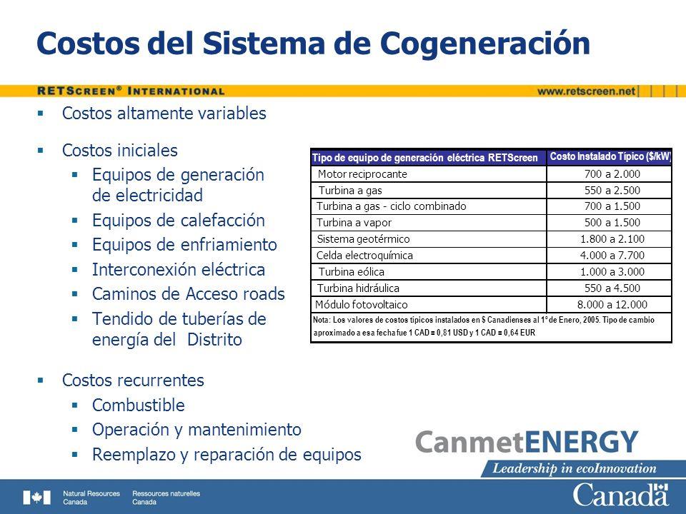 Costos del Sistema de Cogeneración Costos altamente variables Costos iniciales Equipos de generación de electricidad Equipos de calefacción Equipos de
