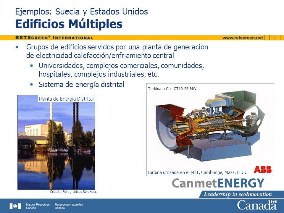 Ejemplos: Suecia y Estados Unidos Edificios Múltiples Grupos de edificios servidos por una planta de generación de electricidad calefacción/enfriamien