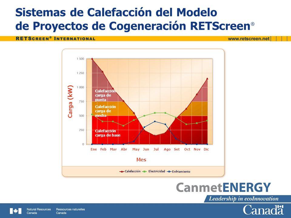 Sistemas de Calefacción del Modelo de Proyectos de Cogeneración RETScreen ® Carga (kW) Ene Feb Mar Abr May Jun Jul Ago Set Oct Nov Dic Mes Enfriamient