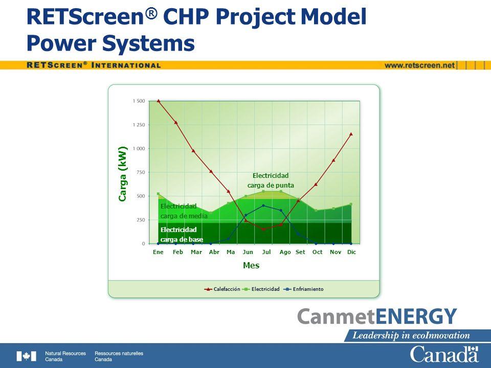 RETScreen ® CHP Project Model Power Systems Enfriamiento Electricidad Calefacción Mes Carga (kW) Electricidad carga de punta Electricidad carga de med