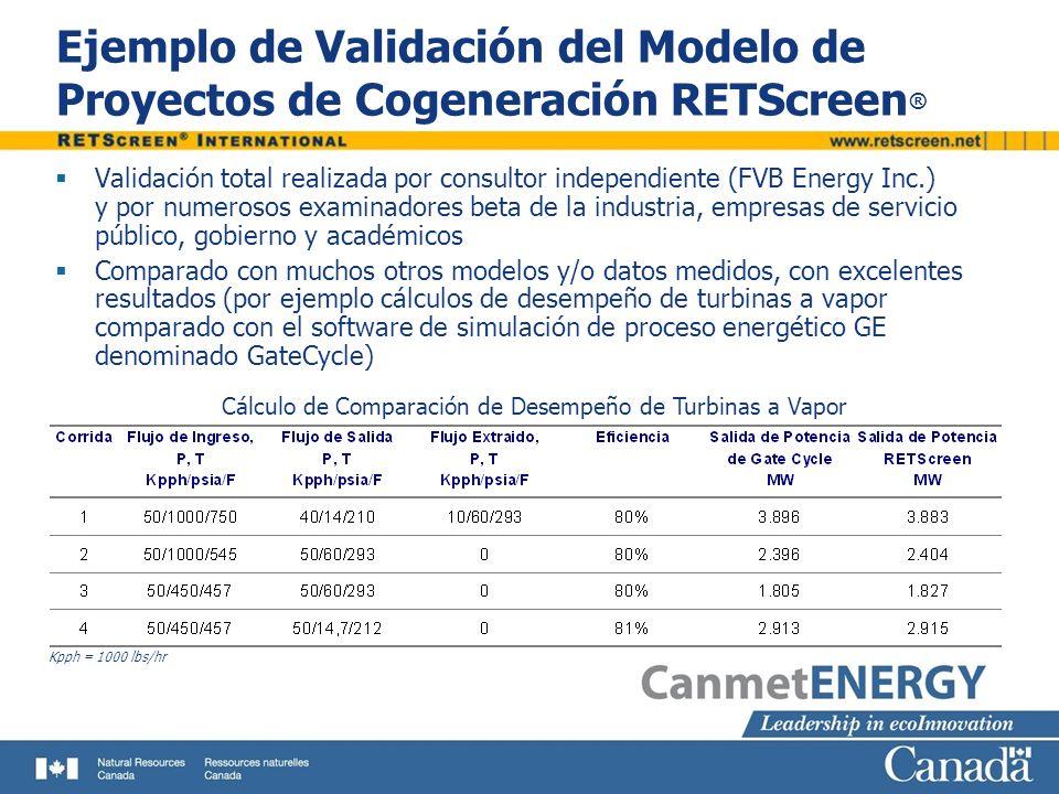 Ejemplo de Validación del Modelo de Proyectos de Cogeneración RETScreen ® Validación total realizada por consultor independiente (FVB Energy Inc.) y p