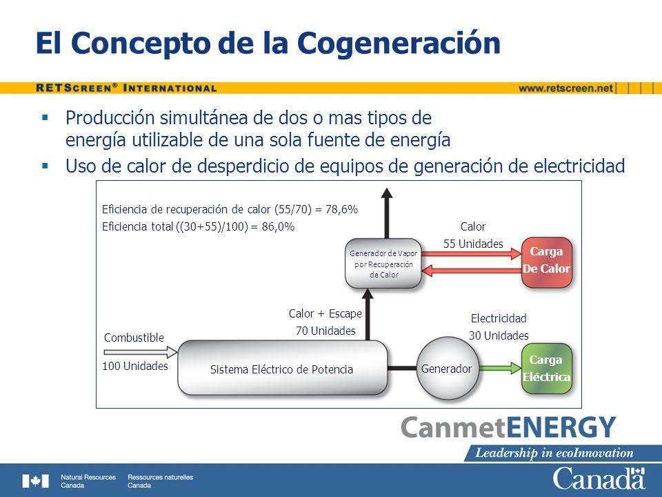 El Concepto de la Cogeneración Producción simultánea de dos o mas tipos de energía utilizable de una sola fuente de energía Uso de calor de desperdici