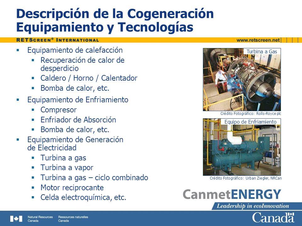 Descripción de la Cogeneración Equipamiento y Tecnologías Equipamiento de calefacción Recuperación de calor de desperdicio Caldero / Horno / Calentado