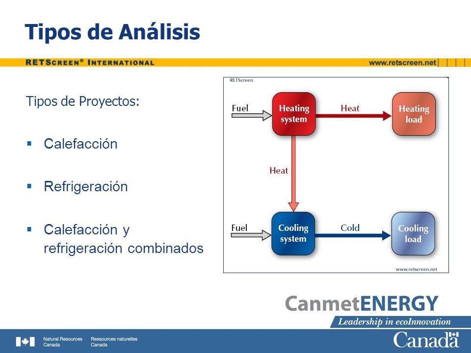 Características del Consumo Cargas Calefacción y Refrigeración Calefacción y refrigeración de aire.