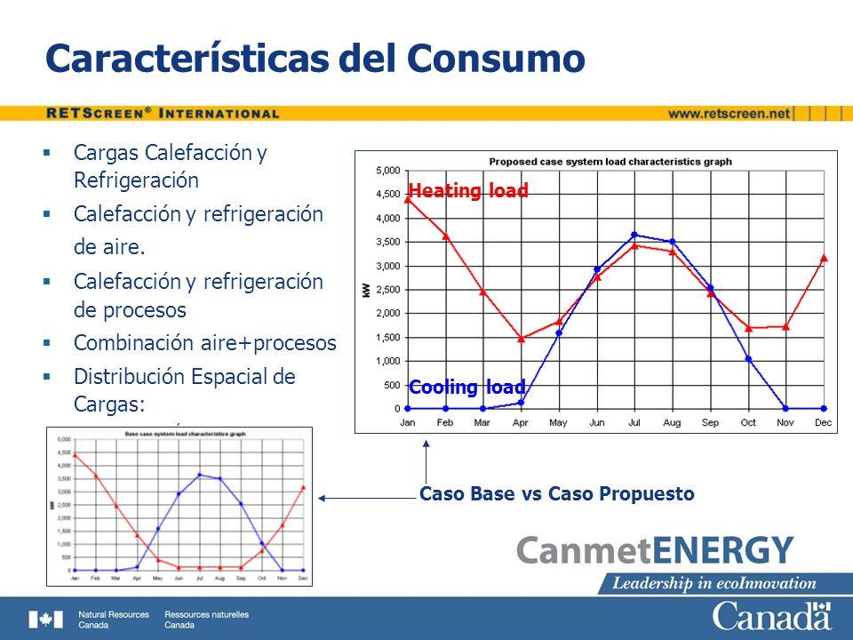 Parámetros Importantes Sistema de Calefacción Eficiencia Estacional Sistema de Refrigeración Coeficiente de Rendimiento-estacional Sistema de energía con calor residual (ver curso de cogeneración) Tasa de transferencia de calor Eficiencia de recuperación de calor 100 GJ 100 MWh 55 GJ 300 MWh Eff.