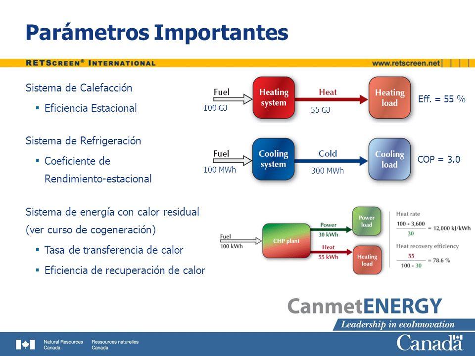 Análisis de Emisiones y Financiero Método 1 Método 2