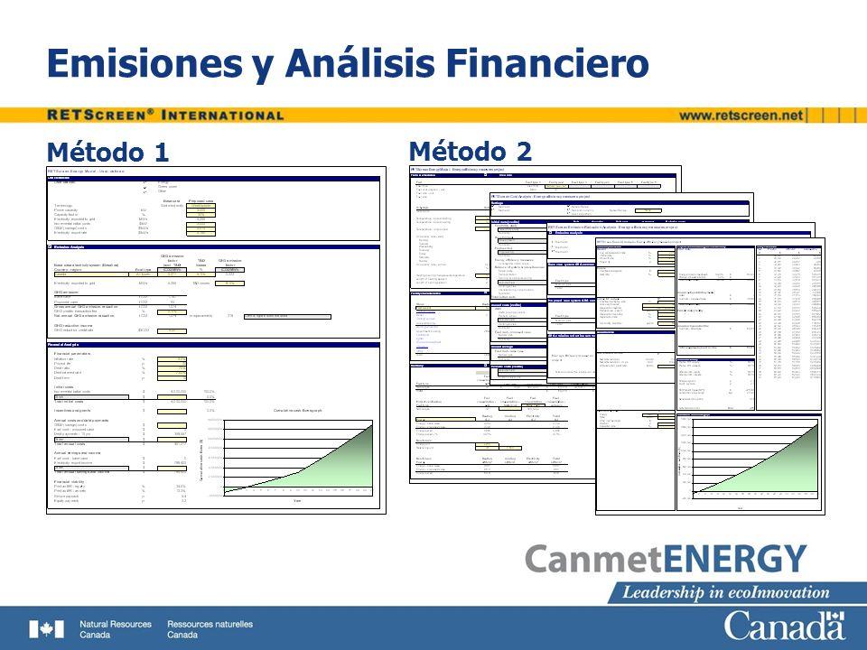 Emisiones y Análisis Financiero Método 1 Método 2