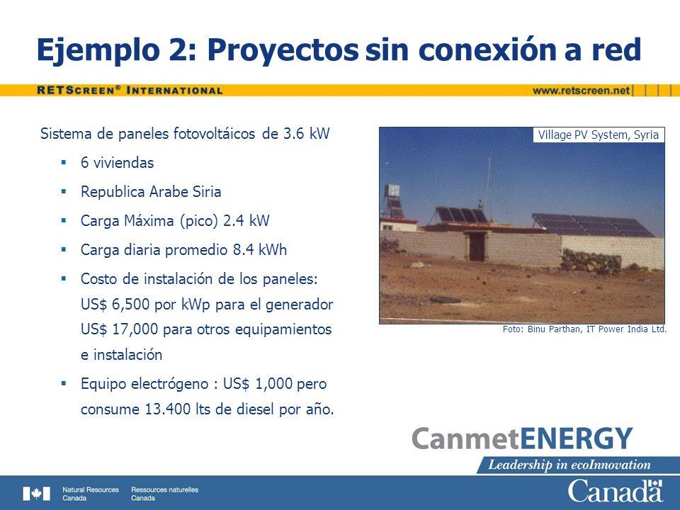 Ejemplo 2: Proyectos sin conexión a red Sistema de paneles fotovoltáicos de 3.6 kW 6 viviendas Republica Arabe Siria Carga Máxima (pico) 2.4 kW Carga