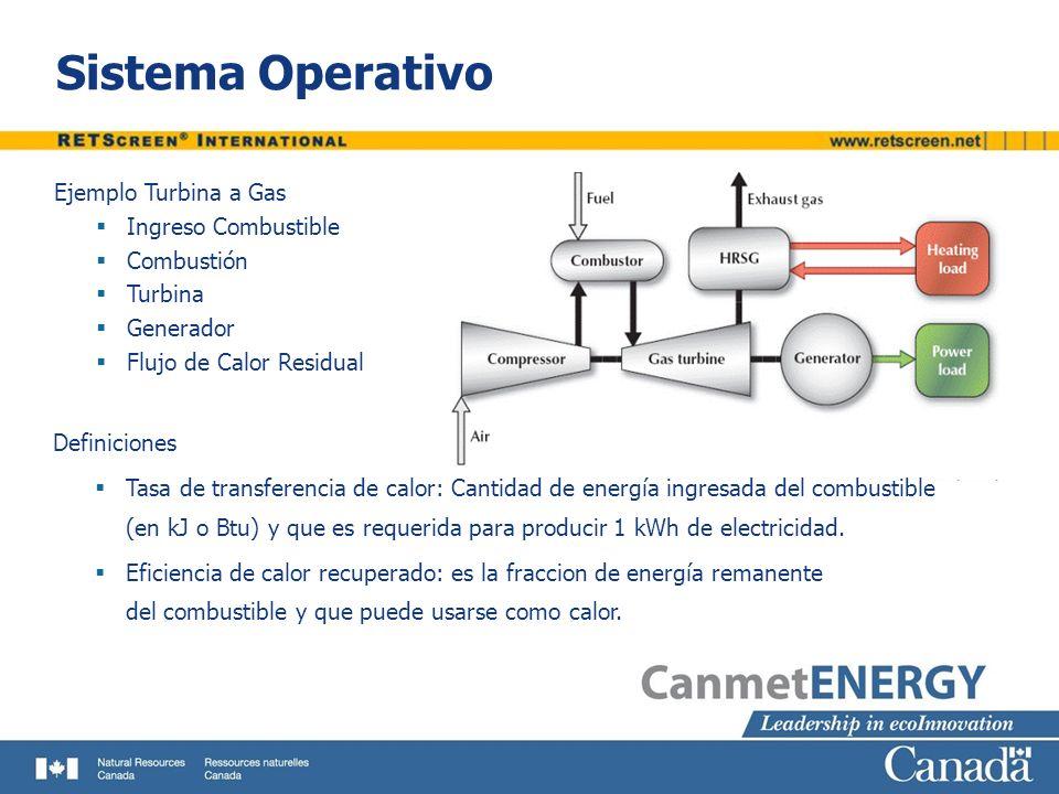 Sistema Operativo Ejemplo Turbina a Gas Ingreso Combustible Combustión Turbina Generador Flujo de Calor Residual Definiciones Tasa de transferencia de