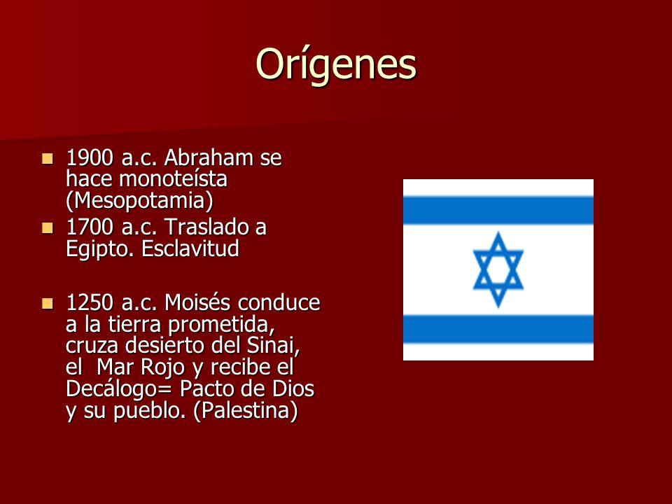 Orígenes 1900 a.c. Abraham se hace monoteísta (Mesopotamia) 1900 a.c. Abraham se hace monoteísta (Mesopotamia) 1700 a.c. Traslado a Egipto. Esclavitud