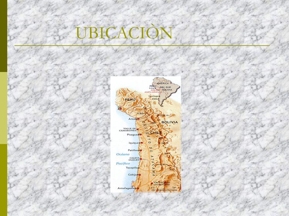 UBICACIÒN