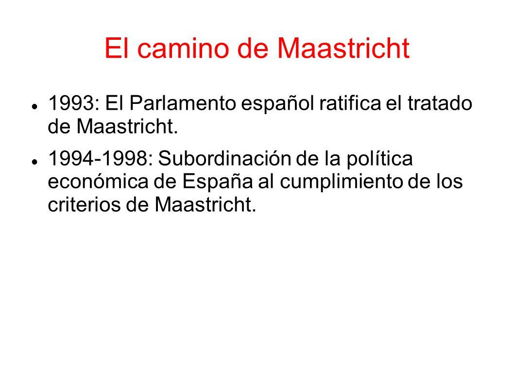 El camino de Maastricht 1993: El Parlamento español ratifica el tratado de Maastricht. 1994-1998: Subordinación de la política económica de España al