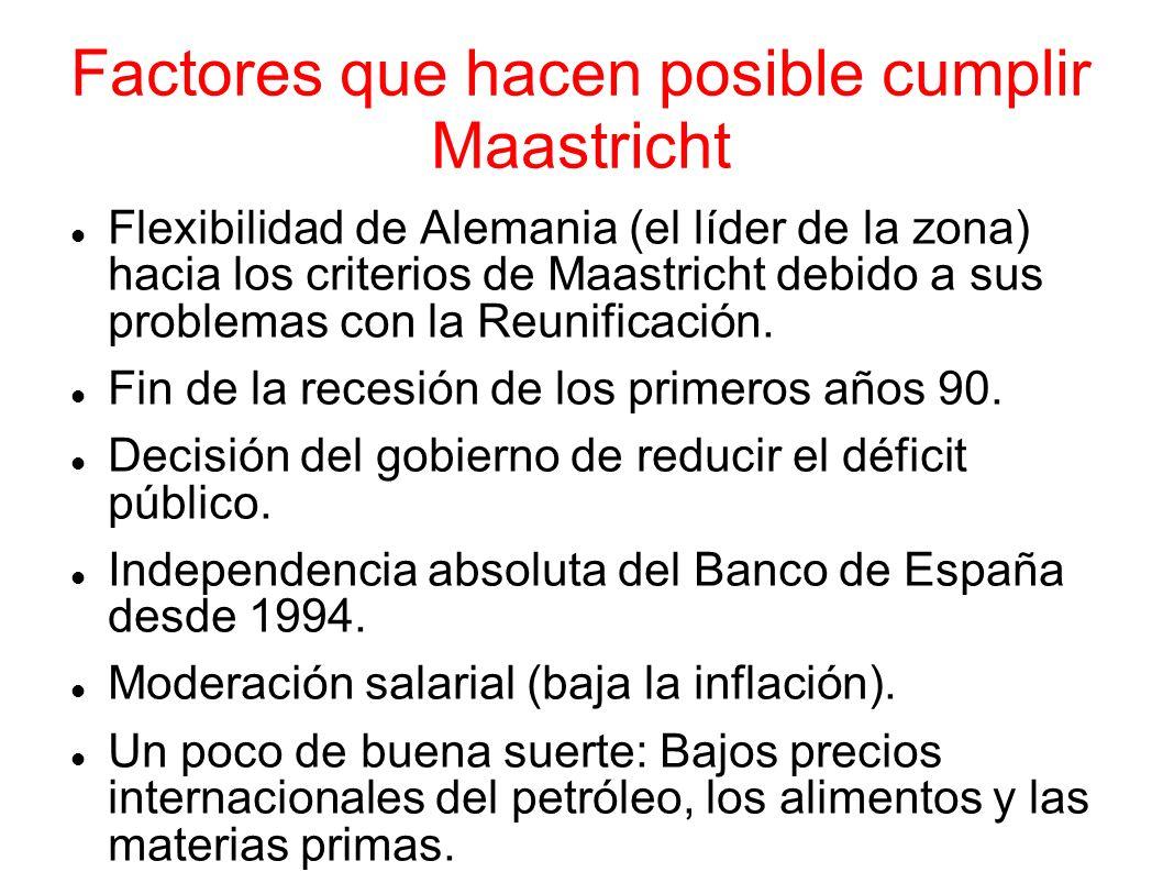 Factores que hacen posible cumplir Maastricht Flexibilidad de Alemania (el líder de la zona) hacia los criterios de Maastricht debido a sus problemas