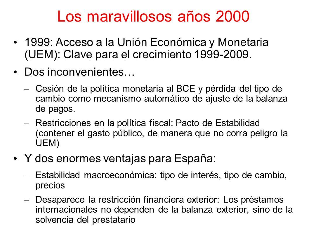 Los maravillosos años 2000 1999: Acceso a la Unión Económica y Monetaria (UEM): Clave para el crecimiento 1999-2009. Dos inconvenientes… – Cesión de l