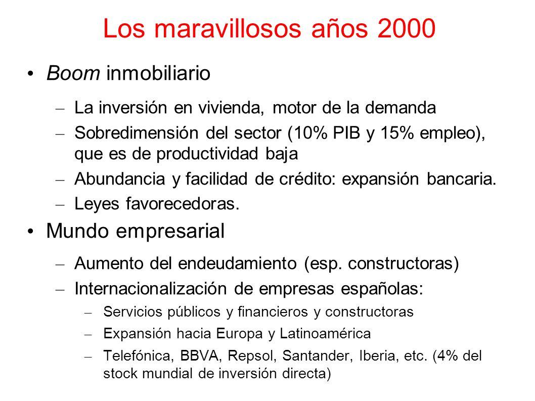 Los maravillosos años 2000 Boom inmobiliario – La inversión en vivienda, motor de la demanda – Sobredimensión del sector (10% PIB y 15% empleo), que e