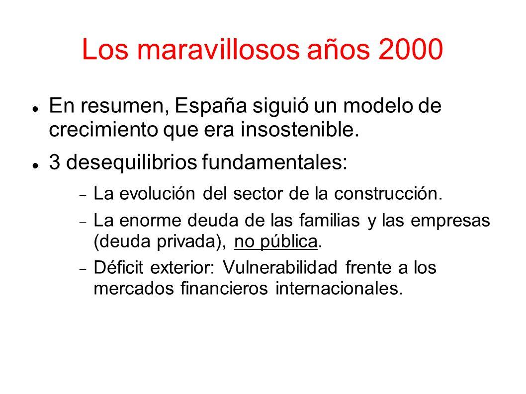 Los maravillosos años 2000 En resumen, España siguió un modelo de crecimiento que era insostenible. 3 desequilibrios fundamentales: La evolución del s