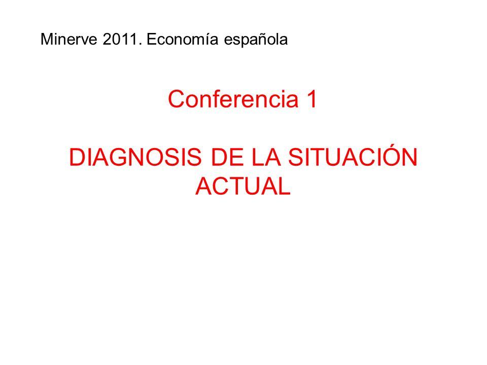 Conferencia 1 DIAGNOSIS DE LA SITUACIÓN ACTUAL Minerve 2011. Economía española
