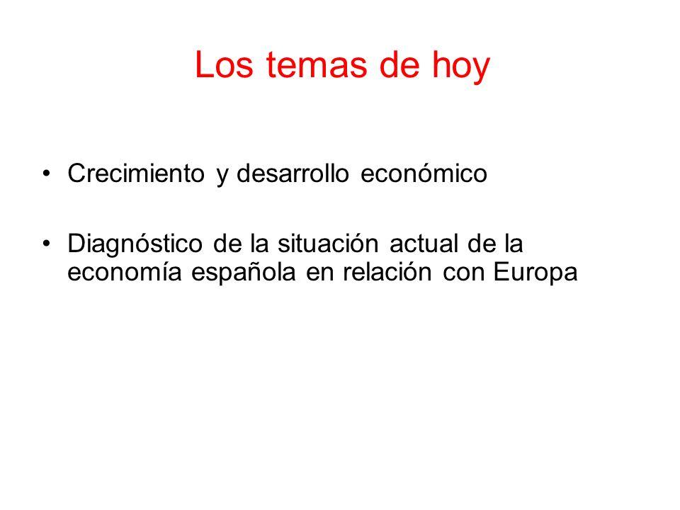 Crecimiento y desarrollo económico Diagnóstico de la situación actual de la economía española en relación con Europa Los temas de hoy
