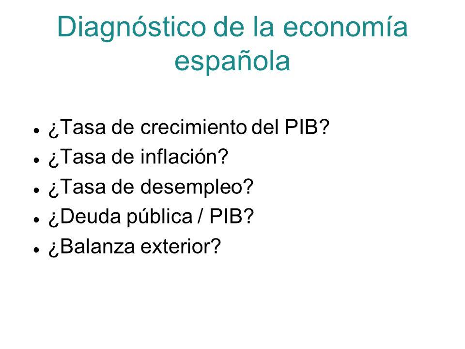 Diagnóstico de la economía española ¿Tasa de crecimiento del PIB? ¿Tasa de inflación? ¿Tasa de desempleo? ¿Deuda pública / PIB? ¿Balanza exterior?