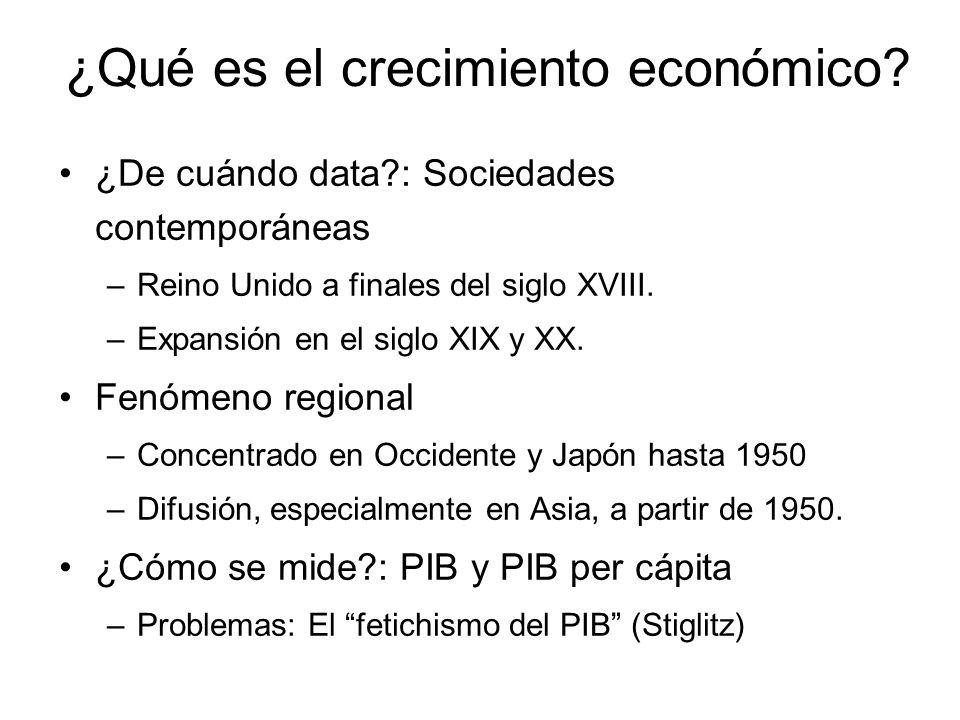 ¿Qué es el crecimiento económico? ¿De cuándo data?: Sociedades contemporáneas –Reino Unido a finales del siglo XVIII. –Expansión en el siglo XIX y XX.