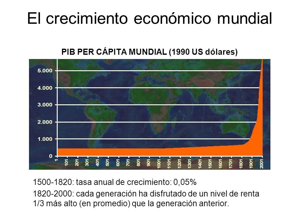 El crecimiento económico mundial PIB PER CÁPITA MUNDIAL (1990 US dólares) 1500-1820: tasa anual de crecimiento: 0,05% 1820-2000: cada generación ha di