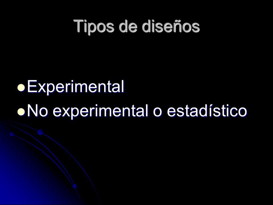 Tipos de diseños Experimental Experimental No experimental o estadístico No experimental o estadístico