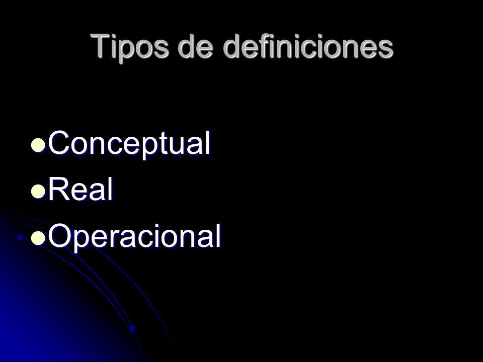 Tipos de definiciones Conceptual Conceptual Real Real Operacional Operacional