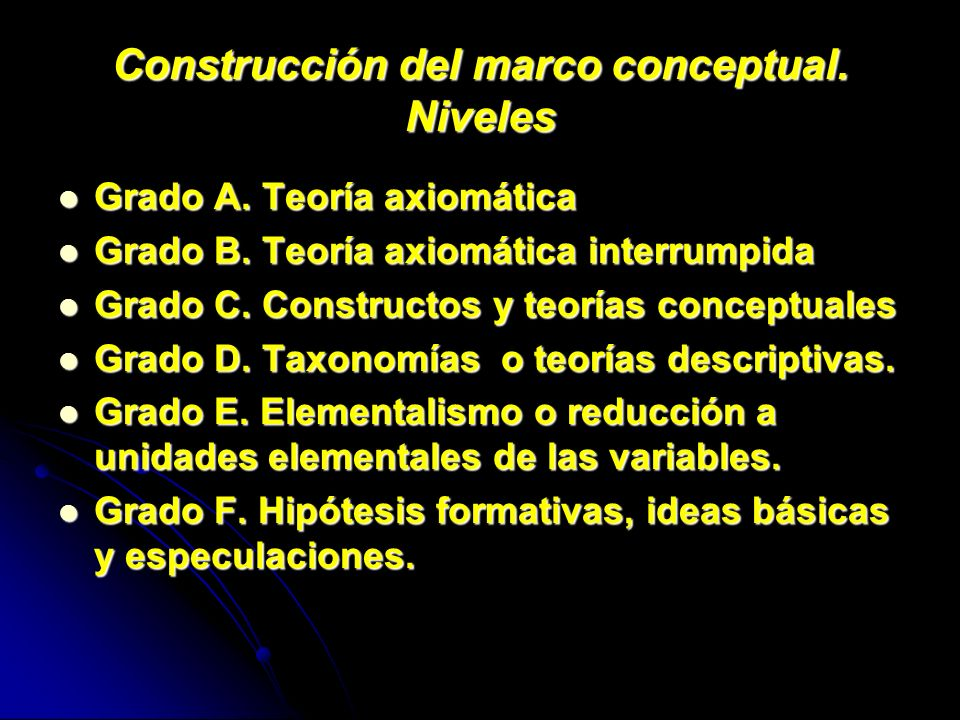 Construcción del marco conceptual. Niveles Grado A. Teoría axiomática Grado A. Teoría axiomática Grado B. Teoría axiomática interrumpida Grado B. Teor