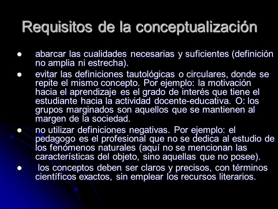 Requisitos de la conceptualización abarcar las cualidades necesarias y suficientes (definición no amplia ni estrecha). abarcar las cualidades necesari