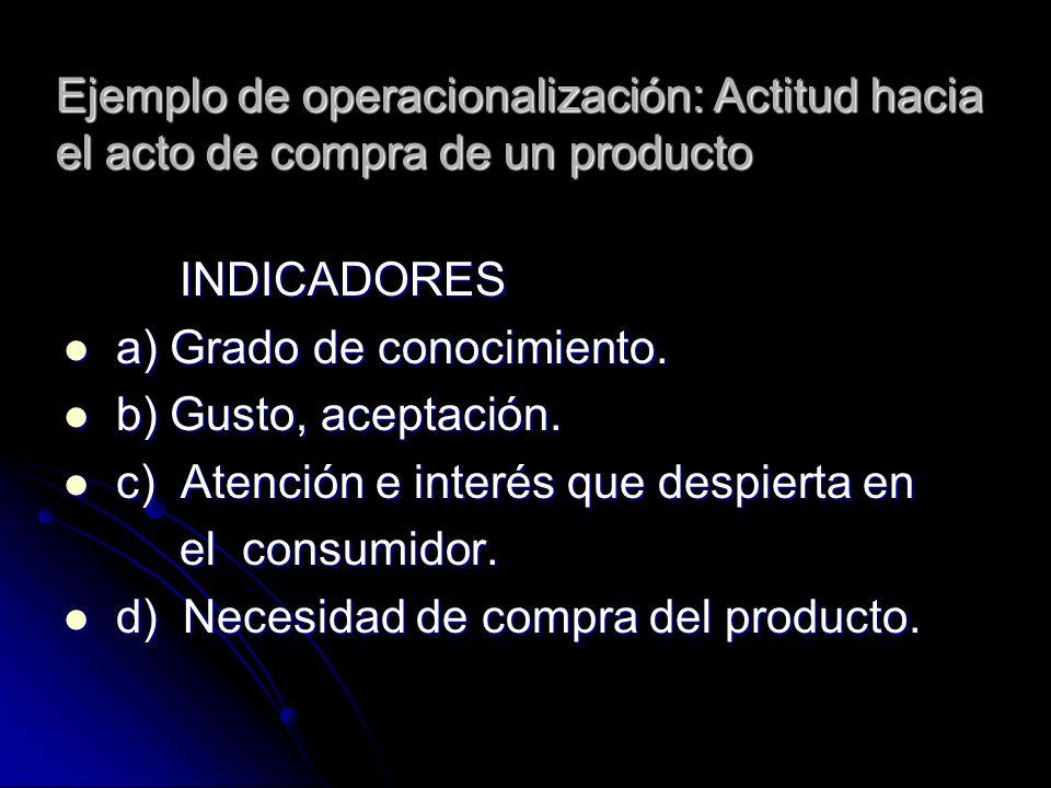 Ejemplo de operacionalización: Actitud hacia el acto de compra de un producto INDICADORES INDICADORES a) Grado de conocimiento. a) Grado de conocimien