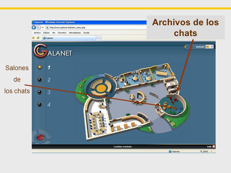 Salones de los chats Archivos de los chats