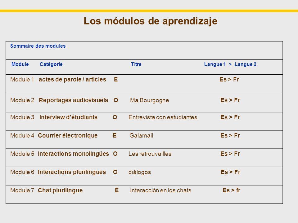 Los módulos de aprendizaje Sommaire des modules Module Catégorie Titre Langue 1 > Langue 2 Module 1 actes de parole / articles E Es > Fr Module 2 Repo