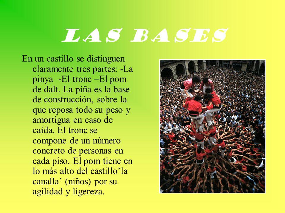 Los castillos una tradición Catalana Los castells-palabra catalana- que significa castillos, son una manifestación cultural propia de Catalunya, que c