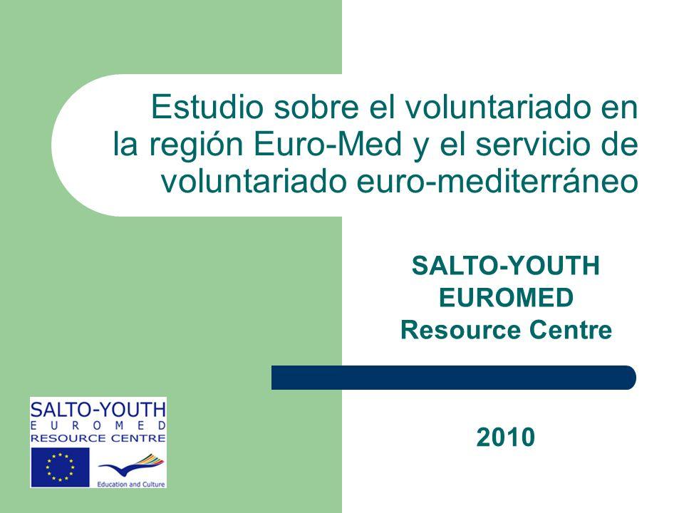 S WOT Elementos propios de programas de juventud que ayudan a conseguir los objetivos de la acción de SVE Euromed ¿Qué está haciendo bien el SVE Euromed.