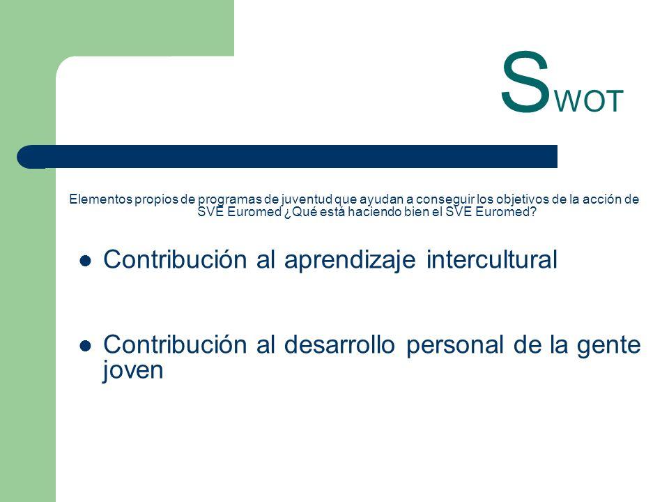 S WOT Elementos propios de programas de juventud que ayudan a conseguir los objetivos de la acción de SVE Euromed ¿Qué está haciendo bien el SVE Eurom