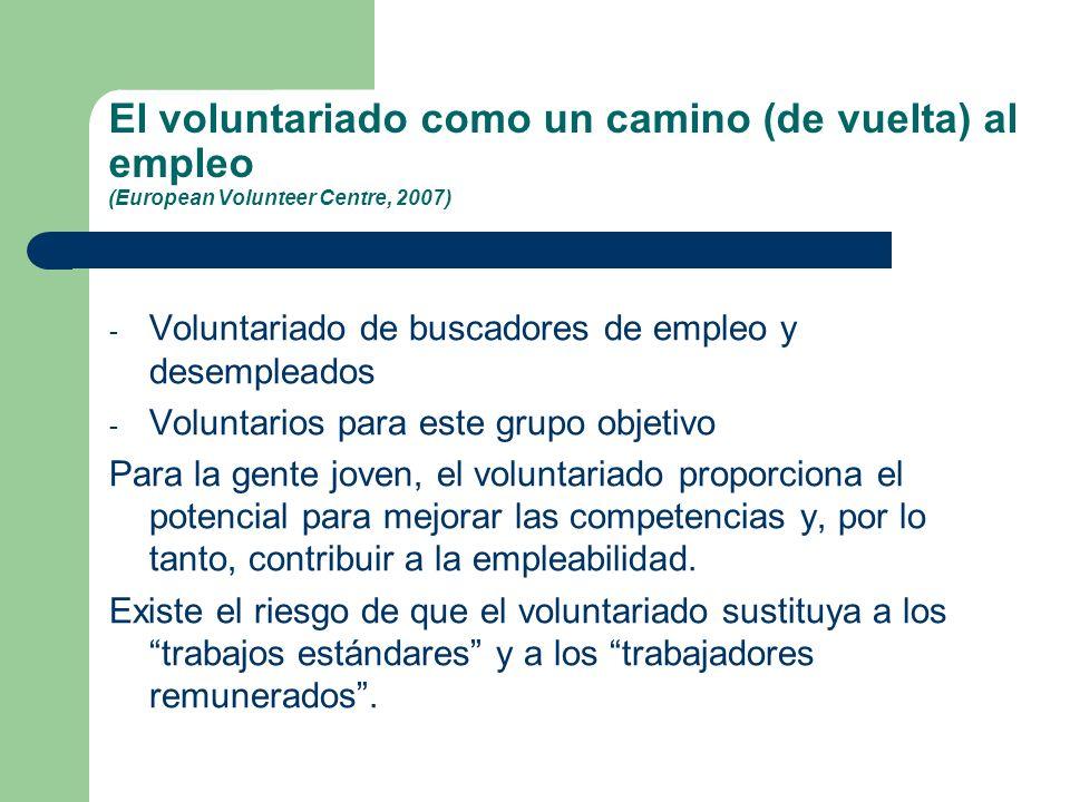El voluntariado como un camino (de vuelta) al empleo (European Volunteer Centre, 2007) - Voluntariado de buscadores de empleo y desempleados - Voluntarios para este grupo objetivo Para la gente joven, el voluntariado proporciona el potencial para mejorar las competencias y, por lo tanto, contribuir a la empleabilidad.